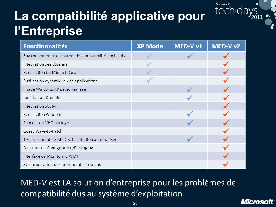 28 La compatibilité applicative pour l'Entreprise FonctionnalitésXP ModeMED-V v1MED-V v2 Environnement transparent de compatibilité applicative Intégr