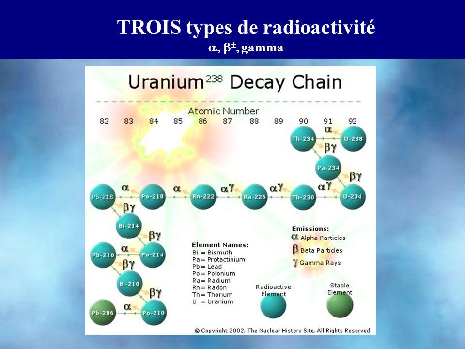 TROIS types de radioactivité    gamma