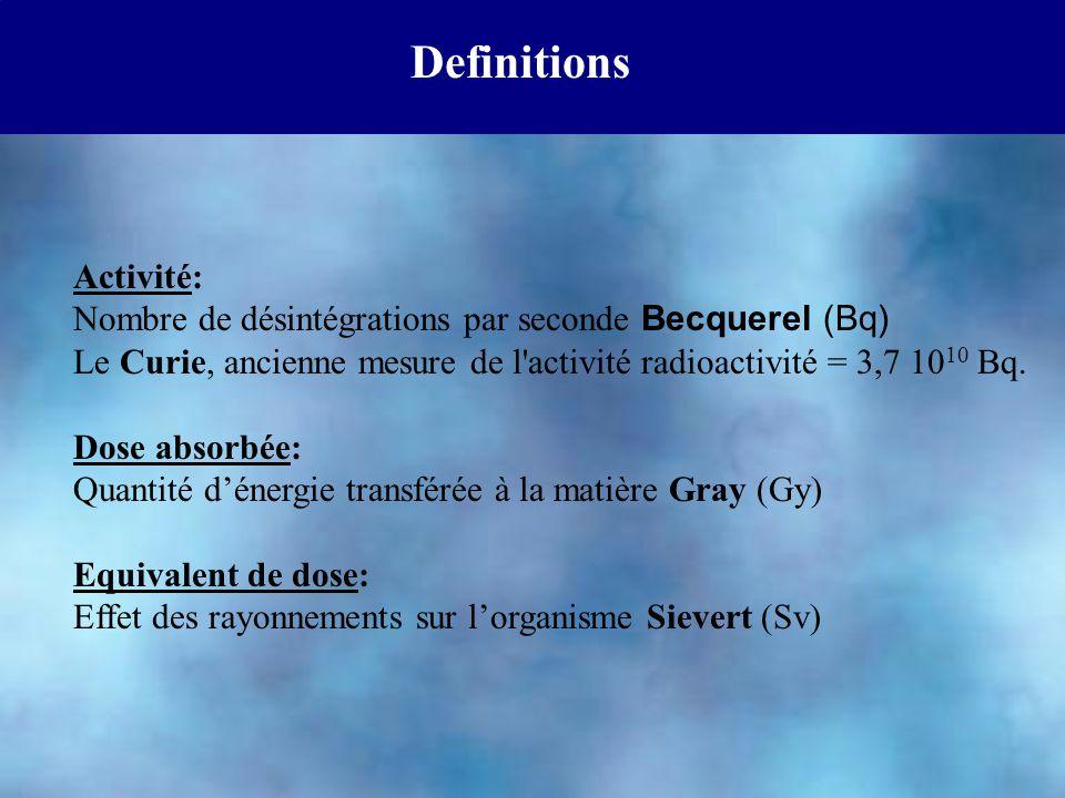 Definitions Activité: Nombre de désintégrations par seconde Becquerel (Bq) Le Curie, ancienne mesure de l'activité radioactivité = 3,7 10 10 Bq. Dose