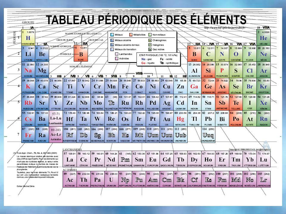 hydrogène qui a trois isotopes : - hydrogène: 1 p, 1 e - - deutérium: 1 p, 1 n, 1 e - - tritium: 1 p, 2 n, 1 e - Lorsqu'un isotope a beaucoup plus de neutrons que de protons, ou l'inverse, son noyau devient instable.
