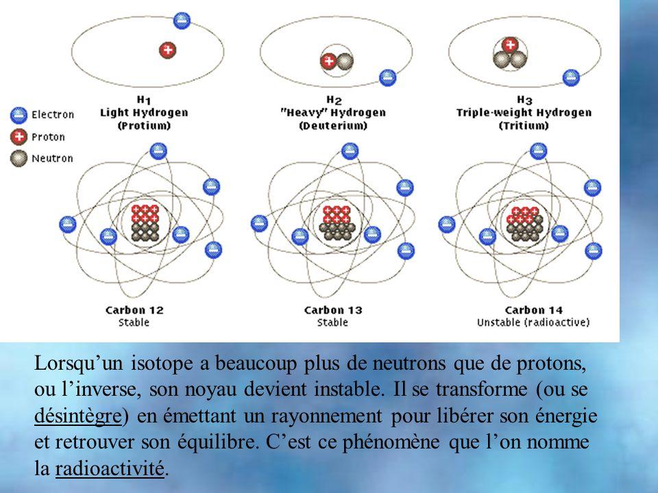 hydrogène qui a trois isotopes : - hydrogène: 1 p, 1 e - - deutérium: 1 p, 1 n, 1 e - - tritium: 1 p, 2 n, 1 e - Lorsqu'un isotope a beaucoup plus de