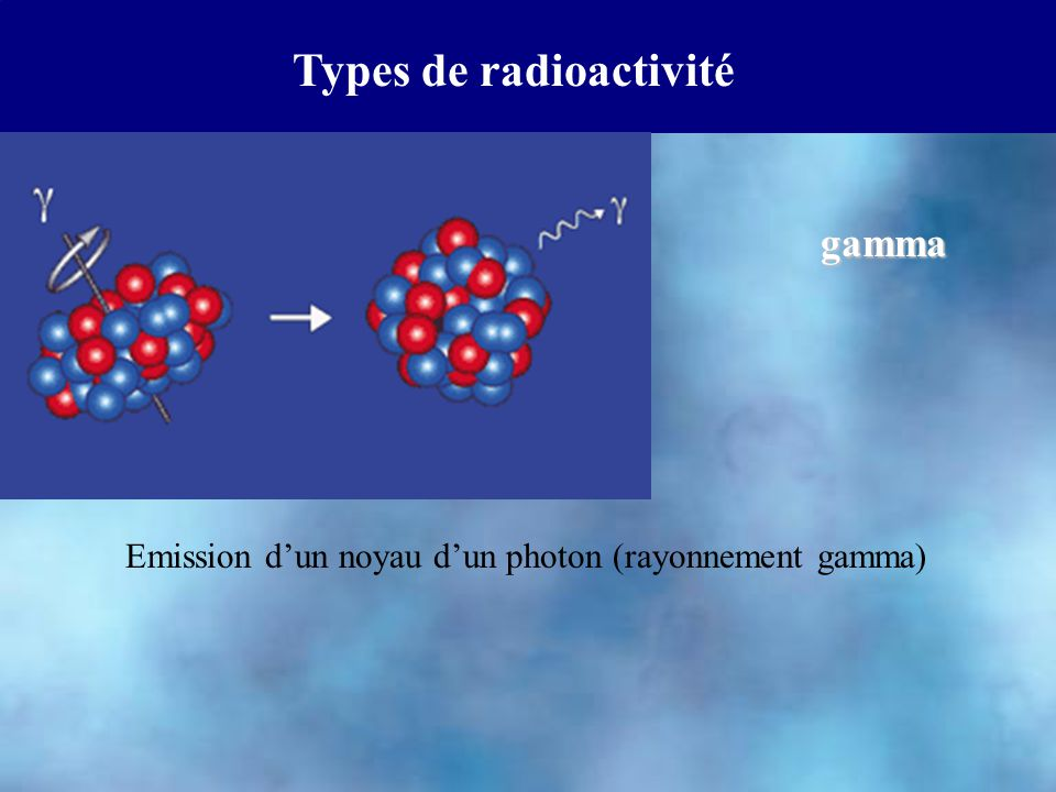 Types de radioactivité gamma Emission d'un noyau d'un photon (rayonnement gamma)
