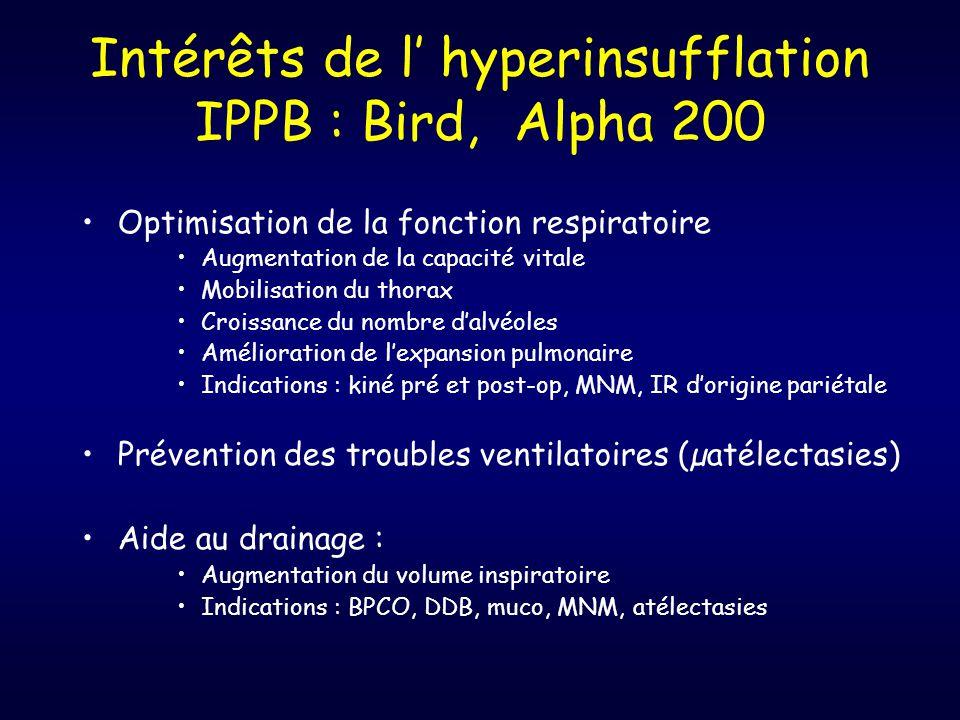 Intérêts de l' hyperinsufflation IPPB : Bird, Alpha 200 •Optimisation de la fonction respiratoire •Augmentation de la capacité vitale •Mobilisation du thorax •Croissance du nombre d'alvéoles •Amélioration de l'expansion pulmonaire •Indications : kiné pré et post-op, MNM, IR d'origine pariétale •Prévention des troubles ventilatoires (µatélectasies) •Aide au drainage : •Augmentation du volume inspiratoire •Indications : BPCO, DDB, muco, MNM, atélectasies
