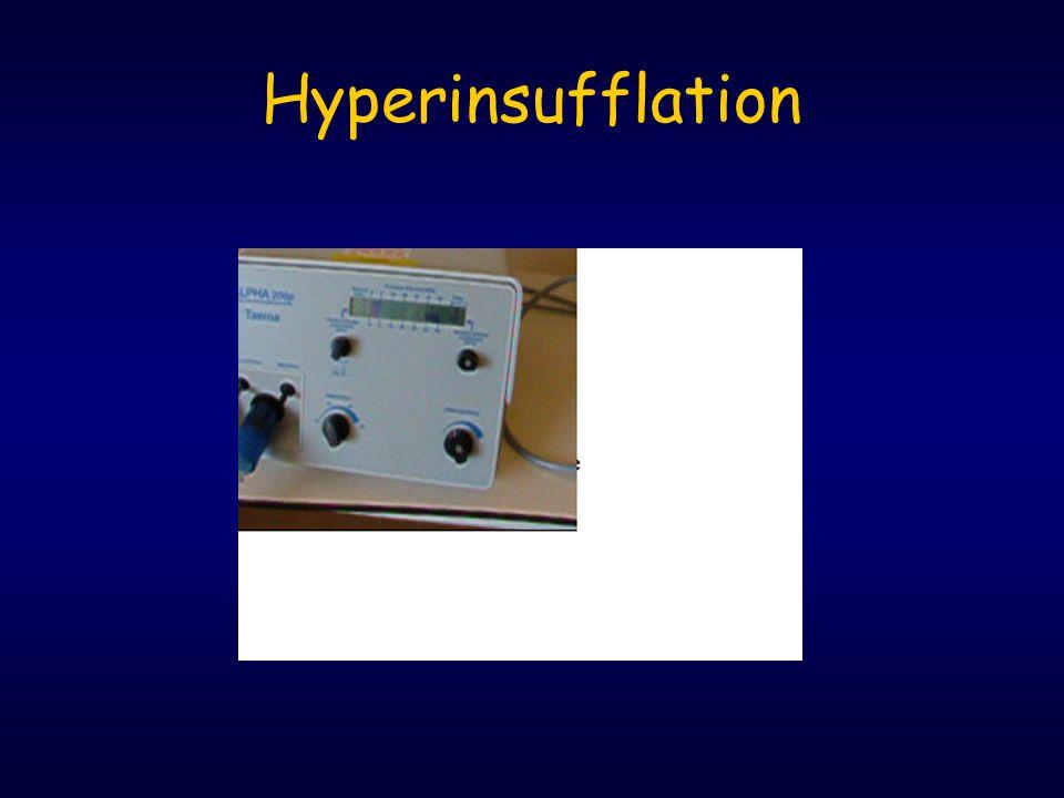 Hyperinsufflation