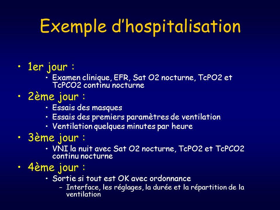 Exemple d'hospitalisation •1er jour : •Examen clinique, EFR, Sat O2 nocturne, TcPO2 et TcPCO2 continu nocturne •2ème jour : •Essais des masques •Essais des premiers paramètres de ventilation •Ventilation quelques minutes par heure •3ème jour : •VNI la nuit avec Sat O2 nocturne, TcPO2 et TcPCO2 continu nocturne •4ème jour : •Sortie si tout est OK avec ordonnance –Interface, les réglages, la durée et la répartition de la ventilation