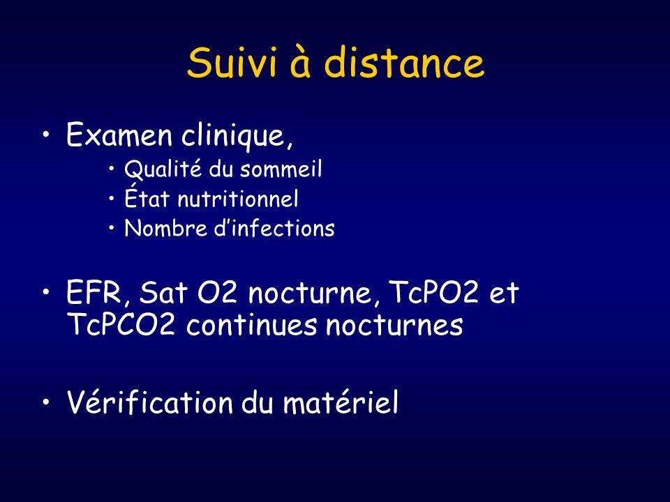 Suivi à distance •Examen clinique, •Qualité du sommeil •État nutritionnel •Nombre d'infections •EFR, Sat O2 nocturne, TcPO2 et TcPCO2 continues nocturnes •Vérification du matériel