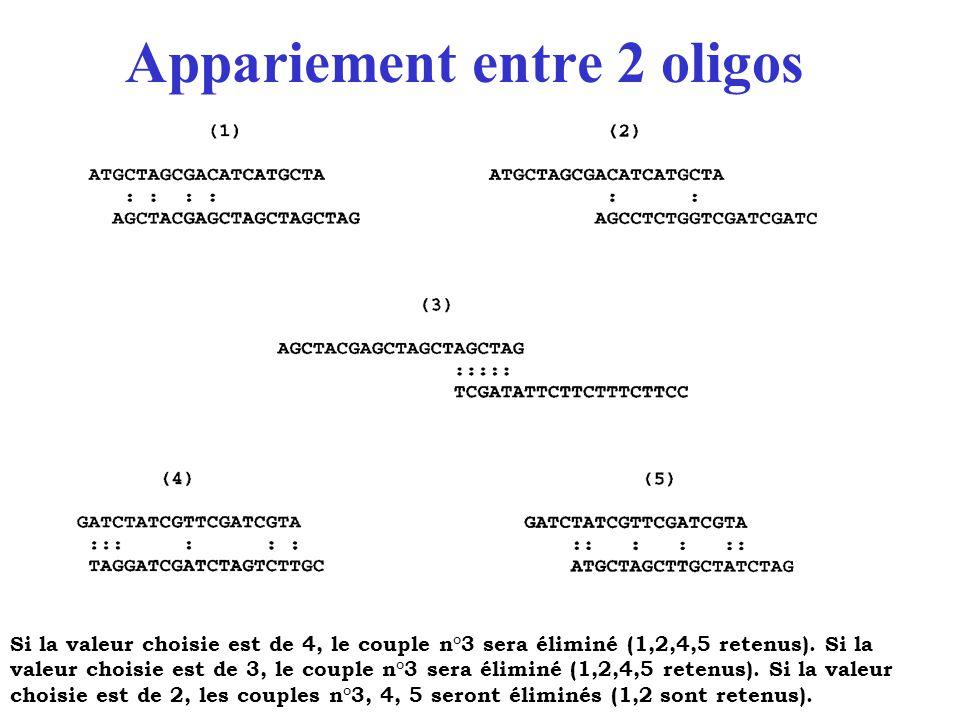 Appariement entre 2 oligos Si la valeur choisie est de 4, le couple n°3 sera éliminé (1,2,4,5 retenus). Si la valeur choisie est de 3, le couple n°3 s