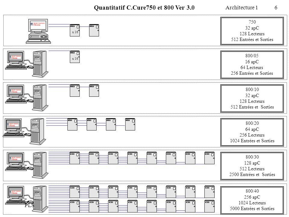 800/40 256 apC 1024 Lecteurs 5000 Entrées et Sorties PLS Quantitatif C.Cure750 et 800 Ver 3.0 750 32 apC 128 Lecteurs 512 Entrées et Sorties x 16 800/
