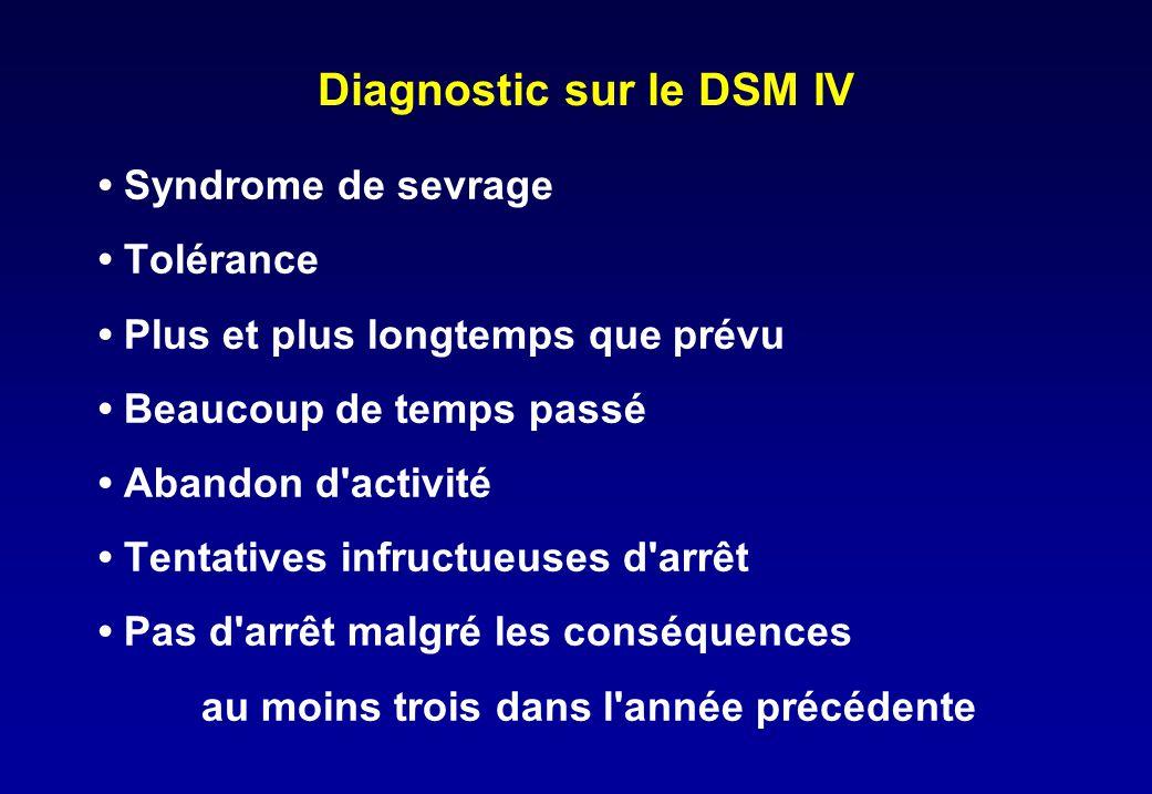 Diagnostic sur le DSM IV • Syndrome de sevrage • Tolérance • Plus et plus longtemps que prévu • Beaucoup de temps passé • Abandon d'activité • Tentati