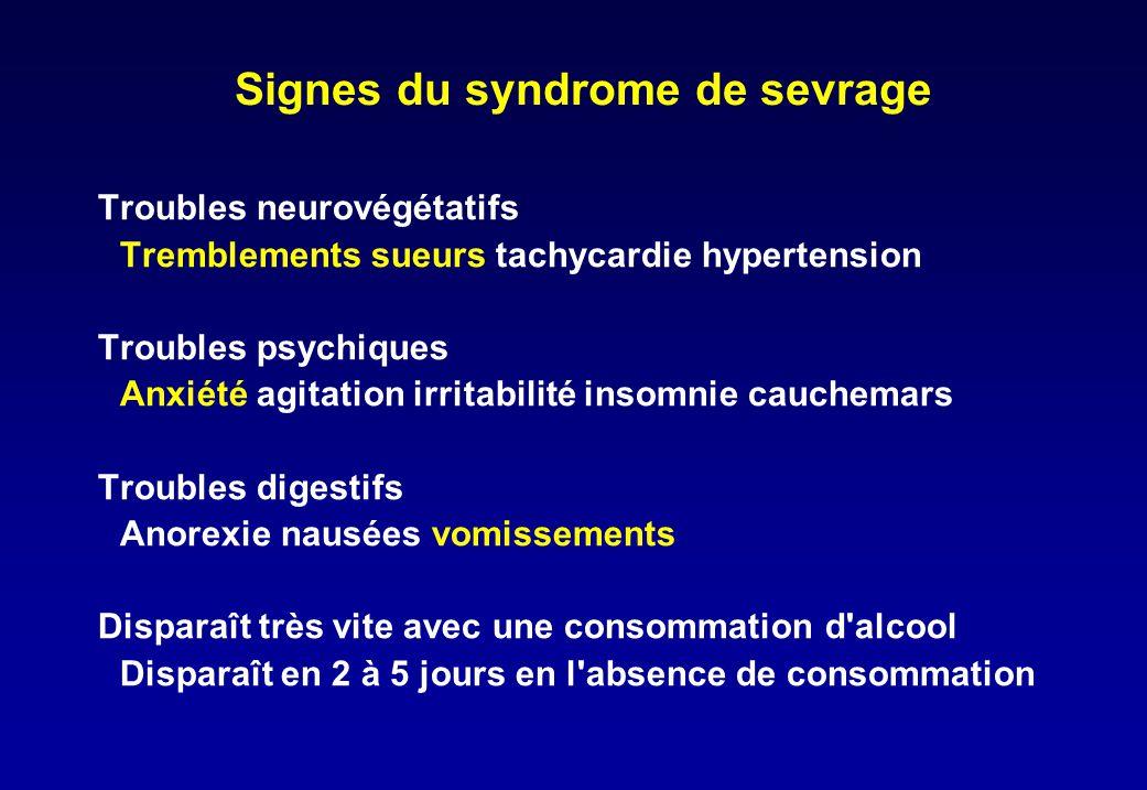 Signes du syndrome de sevrage Troubles neurovégétatifs Tremblements sueurs tachycardie hypertension Troubles psychiques Anxiété agitation irritabilité