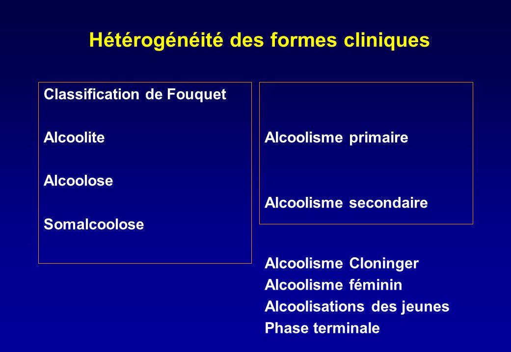 Hétérogénéité des formes cliniques Classification de Fouquet Alcoolite Alcoolose Somalcoolose Alcoolisme primaire Alcoolisme secondaire Alcoolisme Clo