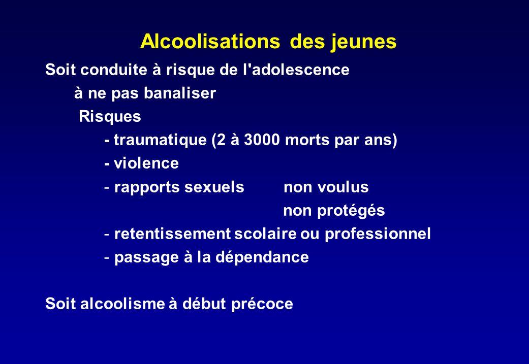 Alcoolisations des jeunes Soit conduite à risque de l'adolescence à ne pas banaliser Risques - traumatique (2 à 3000 morts par ans) - violence - rappo