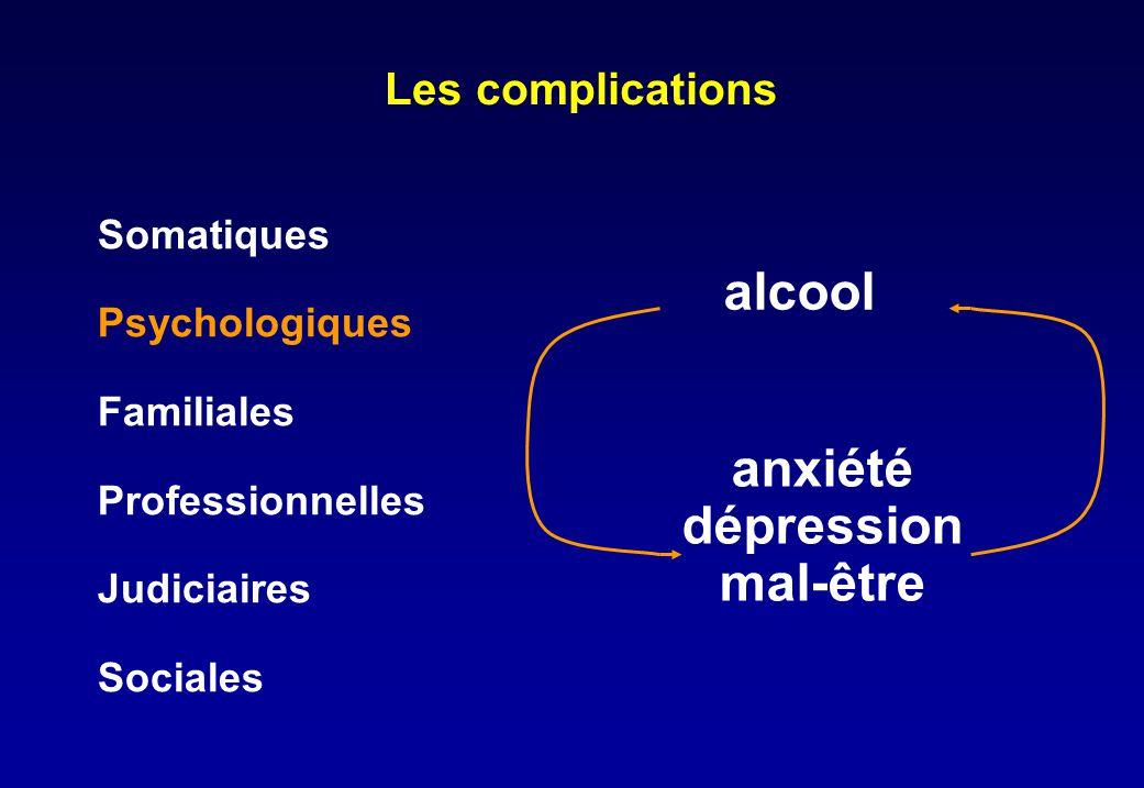 Les complications Somatiques Psychologiques Familiales Professionnelles Judiciaires Sociales alcool anxiété dépression mal-être