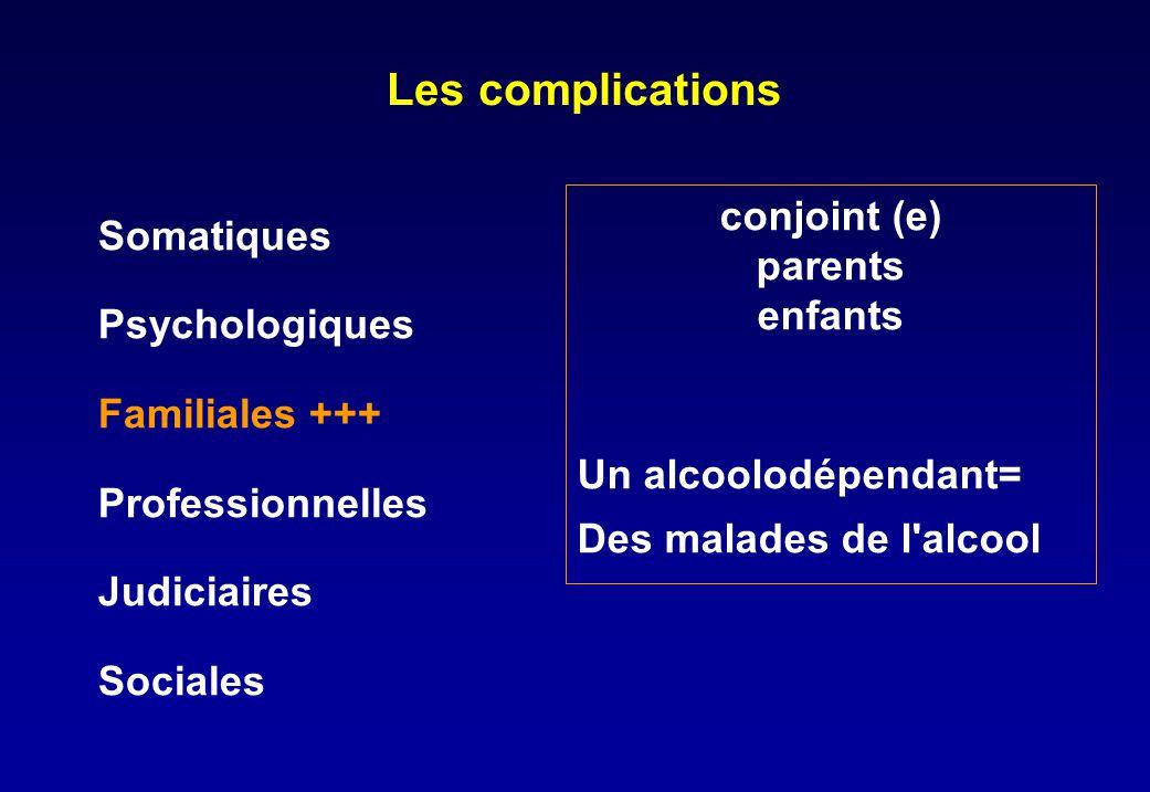 Les complications Somatiques Psychologiques Familiales +++ Professionnelles Judiciaires Sociales conjoint (e) parents enfants Un alcoolodépendant= Des