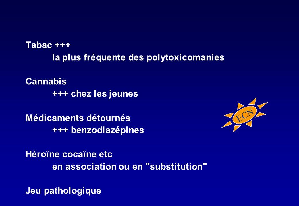 Tabac +++ la plus fréquente des polytoxicomanies Cannabis +++ chez les jeunes Médicaments détournés +++ benzodiazépines Héroïne cocaïne etc en associa