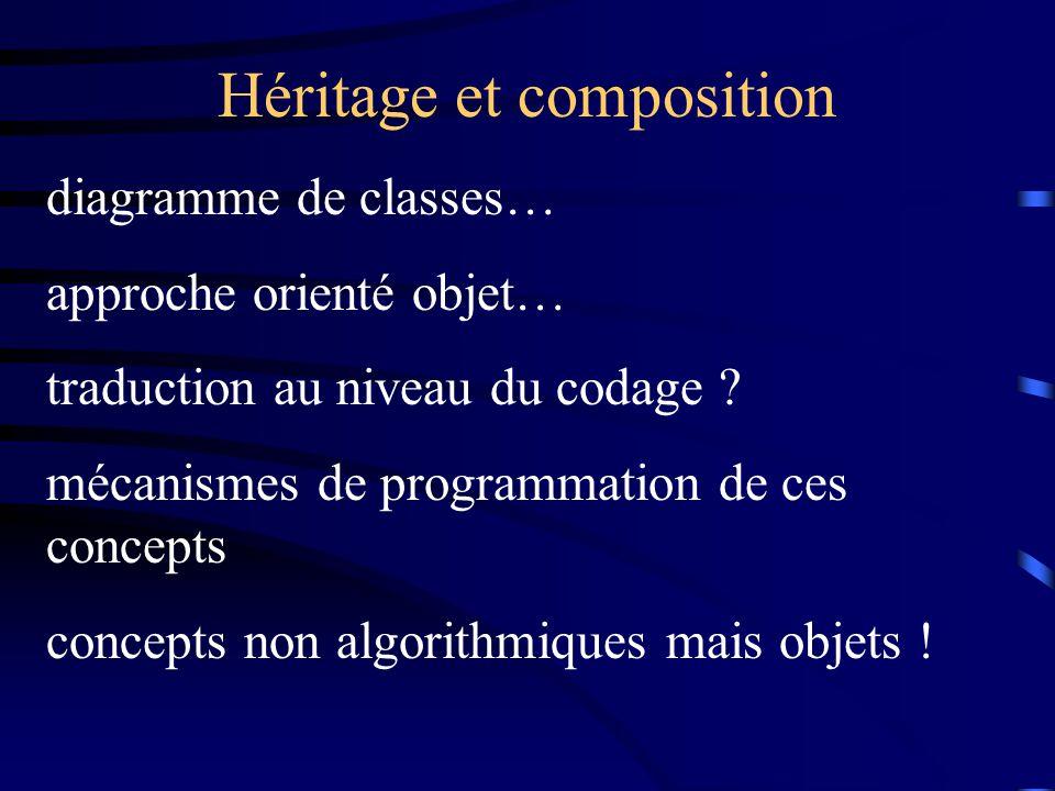 Héritage et composition diagramme de classes… approche orienté objet… traduction au niveau du codage ? mécanismes de programmation de ces concepts con