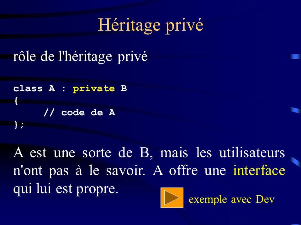 Héritage privé rôle de l héritage privé class A : private B { // code de A }; A est une sorte de B, mais les utilisateurs n ont pas à le savoir.
