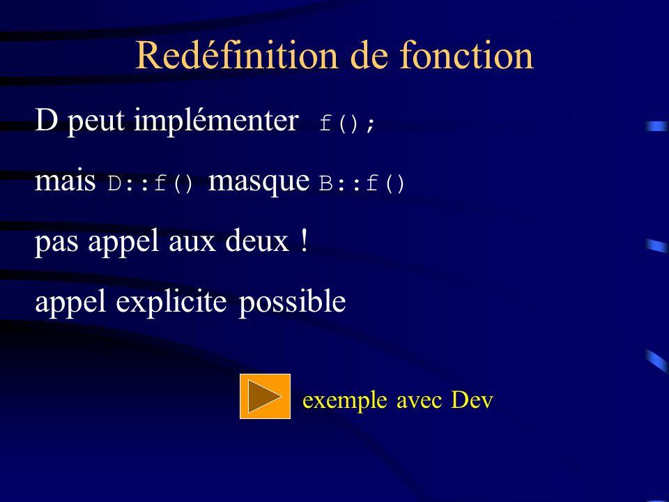 Redéfinition de fonction D peut implémenter f(); mais D::f() masque B::f() pas appel aux deux ! appel explicite possible exemple avec Dev