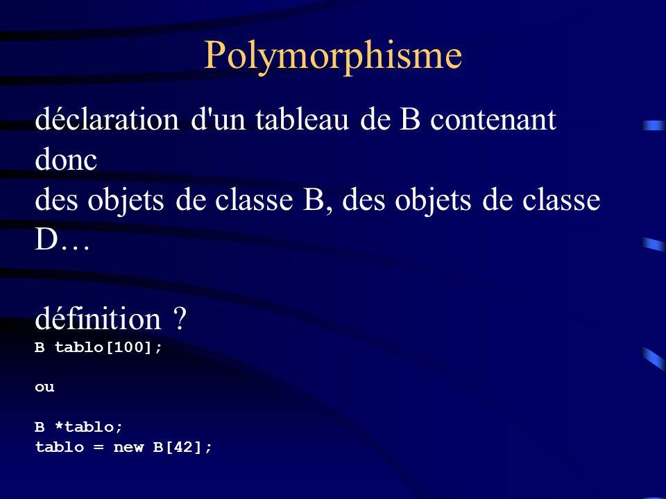 Polymorphisme déclaration d'un tableau de B contenant donc des objets de classe B, des objets de classe D… définition ? B tablo[100]; ou B *tablo; tab