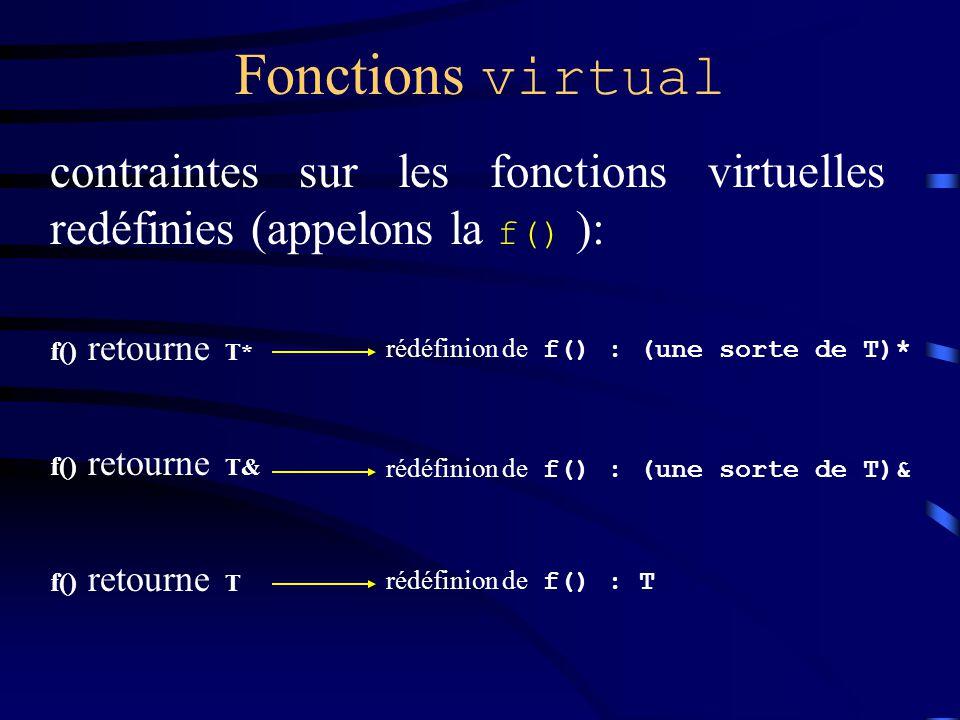 Fonctions virtual contraintes sur les fonctions virtuelles redéfinies (appelons la f() ): f() retourne T* f() retourne T& f() retourne T rédéfinion de f() : (une sorte de T)* rédéfinion de f() : (une sorte de T)& rédéfinion de f() : T
