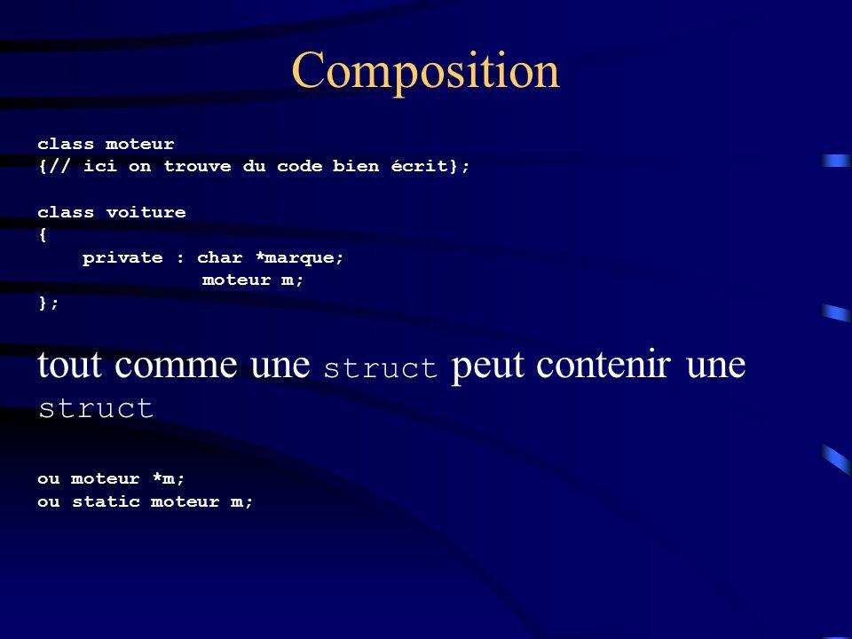 Composition class moteur {// ici on trouve du code bien écrit}; class voiture { private : char *marque; moteur m; }; tout comme une struct peut contenir une struct ou moteur *m; ou static moteur m;