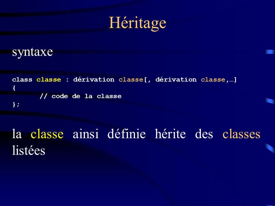 Héritage syntaxe class classe : dérivation classe[, dérivation classe,…] { // code de la classe }; la classe ainsi définie hérite des classes listées