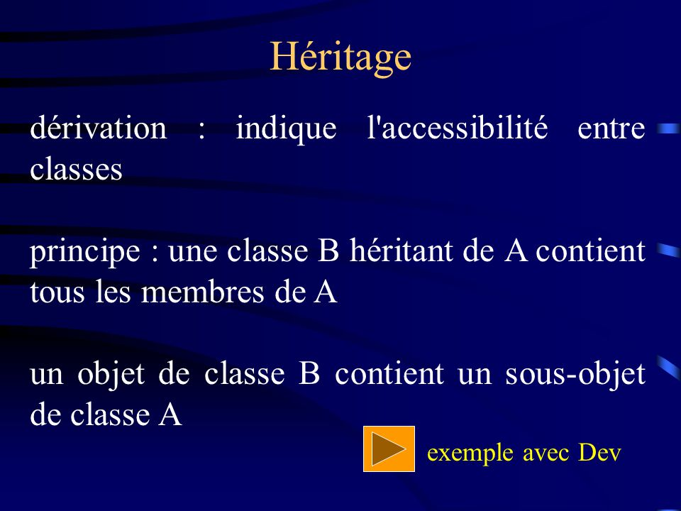 Héritage dérivation : indique l accessibilité entre classes principe : une classe B héritant de A contient tous les membres de A un objet de classe B contient un sous-objet de classe A exemple avec Dev