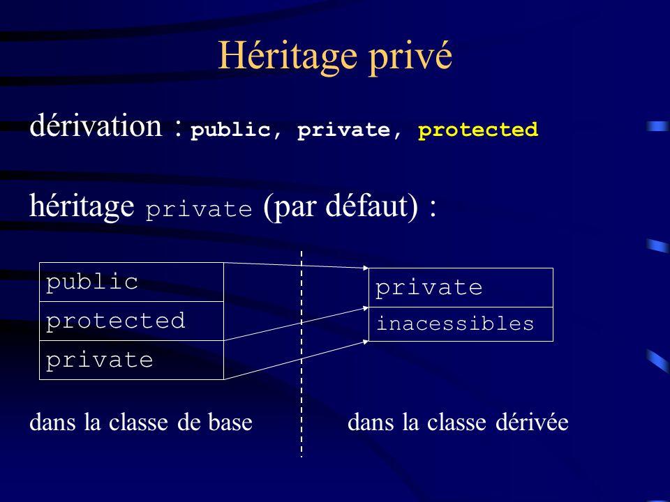 Héritage privé dérivation : public, private, protected héritage private (par défaut) : public protected private inacessibles dans la classe de basedans la classe dérivée