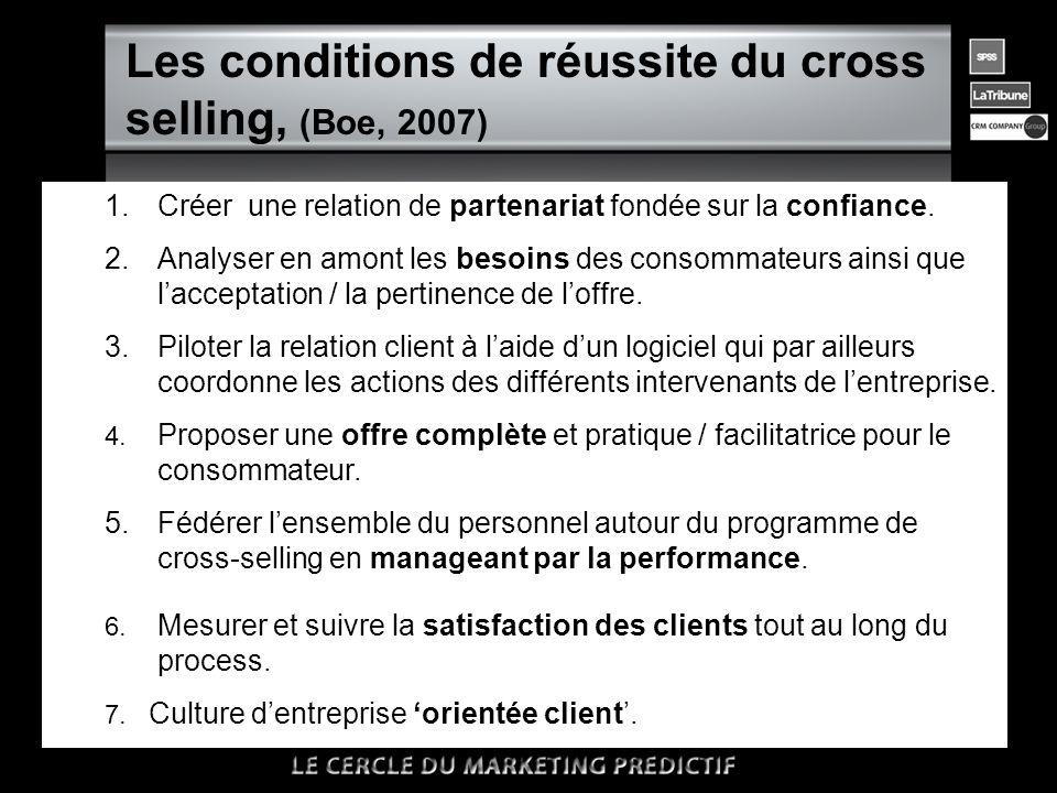 Les conditions de réussite du cross selling, (Boe, 2007) 1.Créer une relation de partenariat fondée sur la confiance. 2.Analyser en amont les besoins
