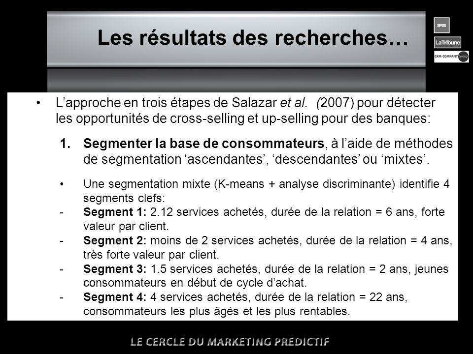 n Les résultats des recherches… 2.Analyser pour chacun des segments les 'patterns d'acquisition' et le 'processus de ré-achat'.