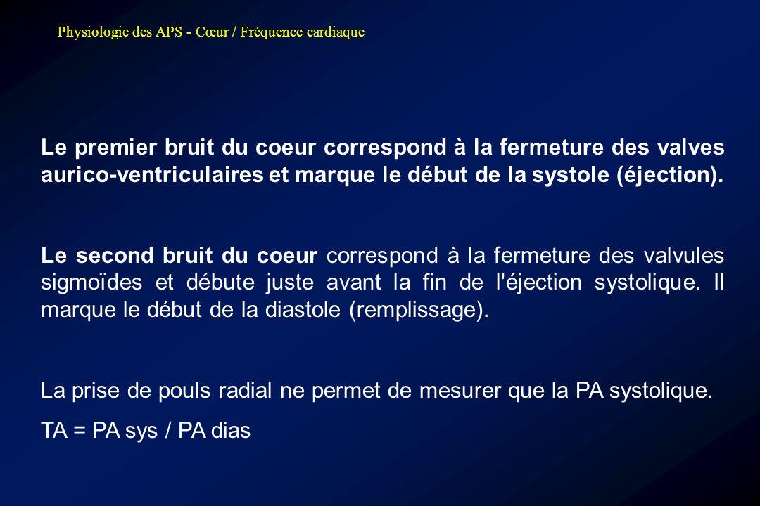 Physiologie des APS - Cœur / Fréquence cardiaque Le premier bruit du coeur correspond à la fermeture des valves aurico-ventriculaires et marque le déb