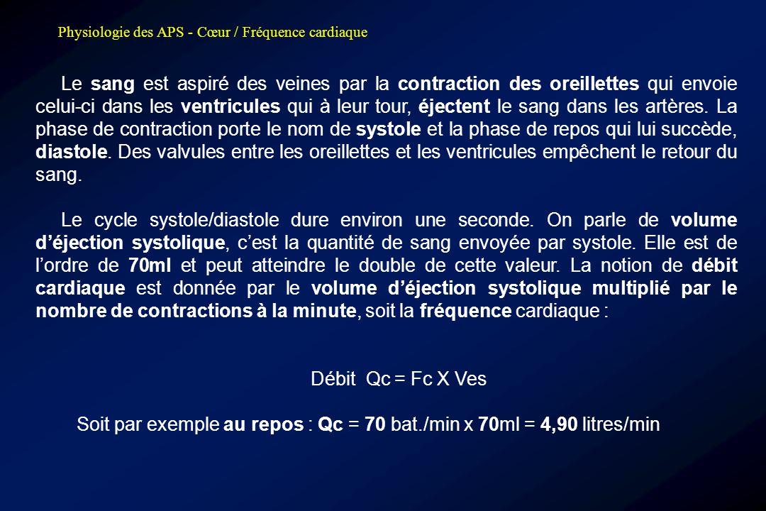 Physiologie des APS - Cœur / Fréquence cardiaque Le sang est aspiré des veines par la contraction des oreillettes qui envoie celui-ci dans les ventric