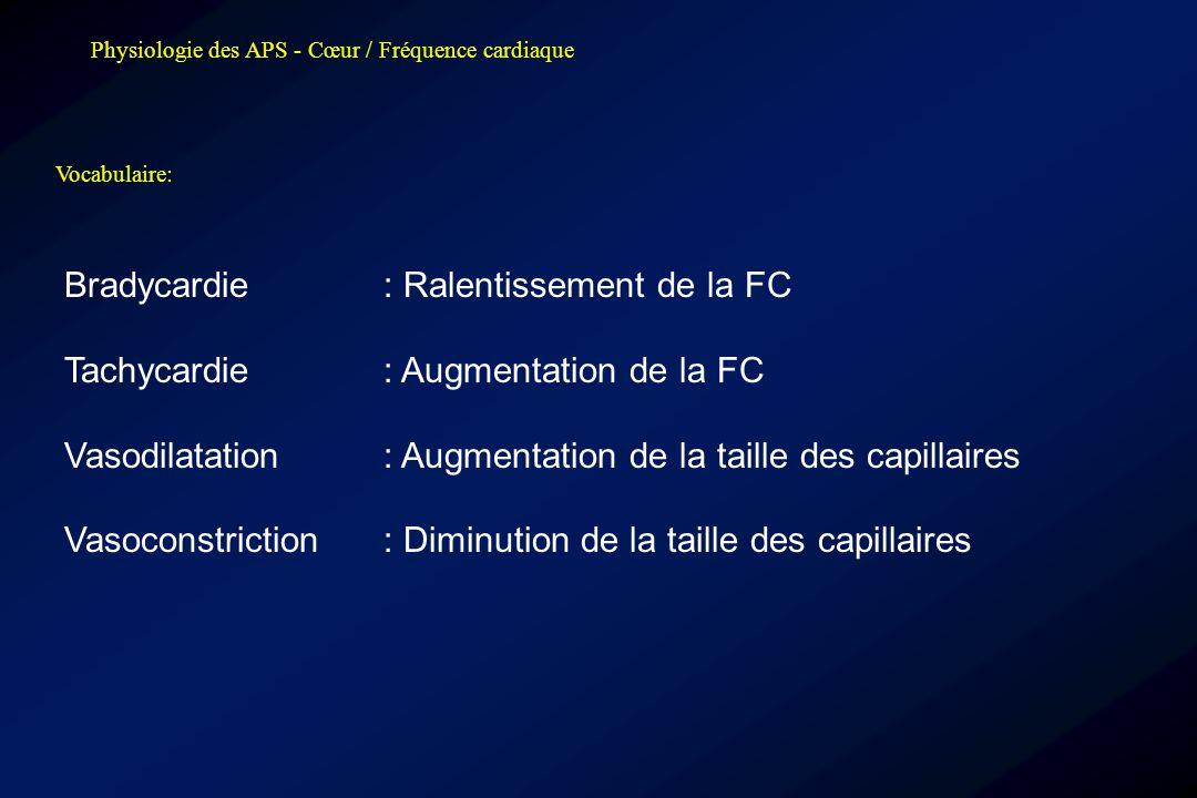Physiologie des APS - Cœur / Fréquence cardiaque Bradycardie : Ralentissement de la FC Tachycardie : Augmentation de la FC Vasodilatation: Augmentatio