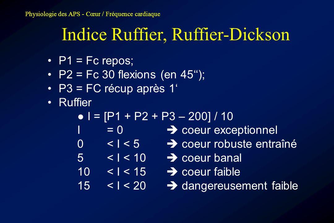 Physiologie des APS - Cœur / Fréquence cardiaque Indice Ruffier, Ruffier-Dickson •P1 = Fc repos; •P2 = Fc 30 flexions (en 45''); •P3 = FC récup après
