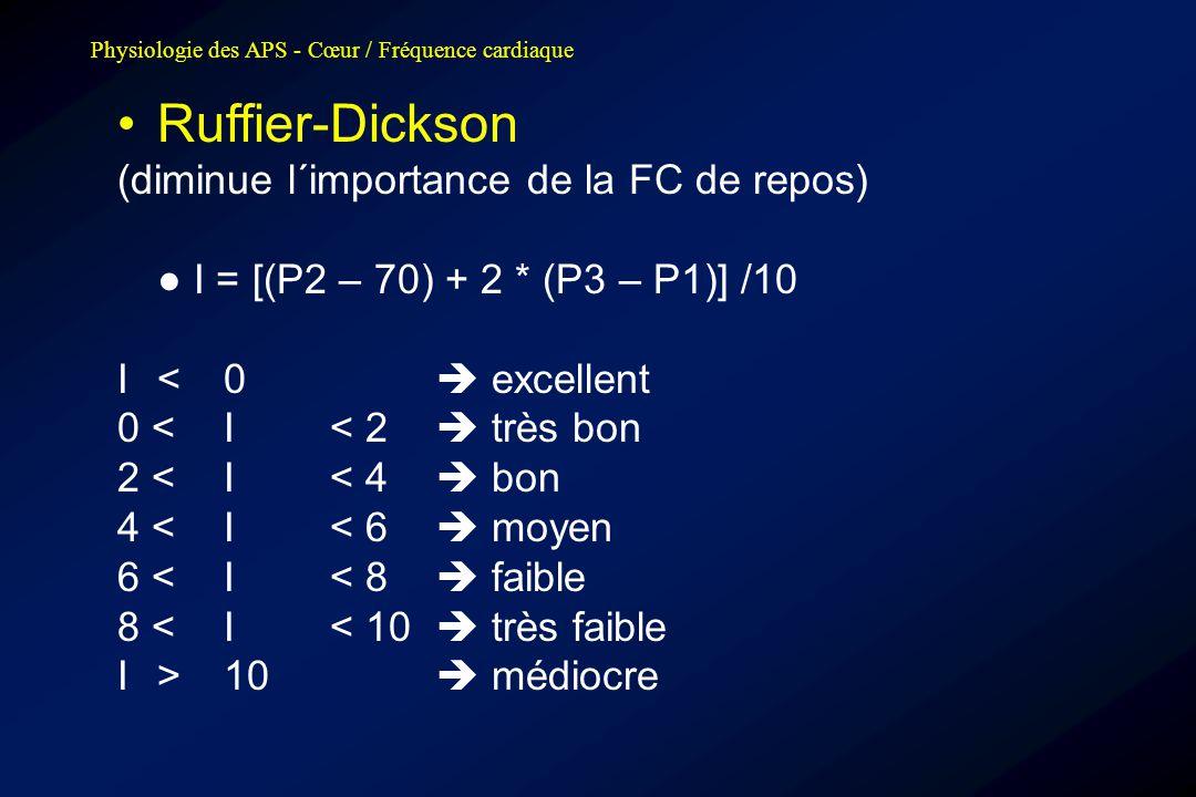 Physiologie des APS - Cœur / Fréquence cardiaque •Ruffier-Dickson (diminue l´importance de la FC de repos) ● I = [(P2 – 70) + 2 * (P3 – P1)] /10 I < 0
