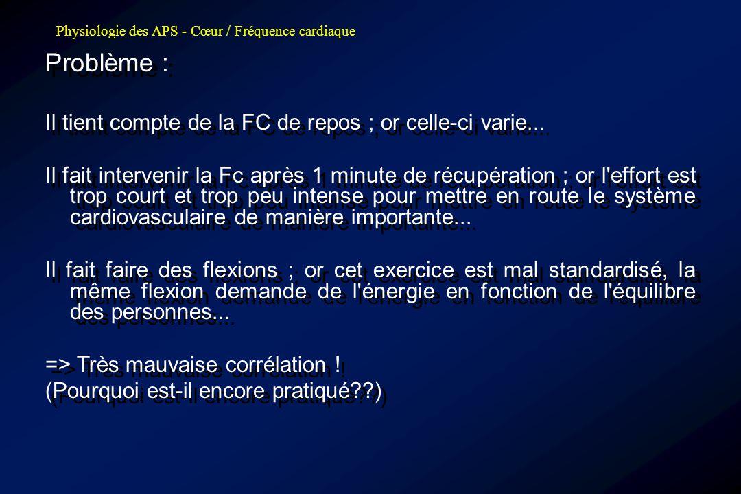 Physiologie des APS - Cœur / Fréquence cardiaque Problème : Il tient compte de la FC de repos ; or celle-ci varie... Il fait intervenir la Fc après 1