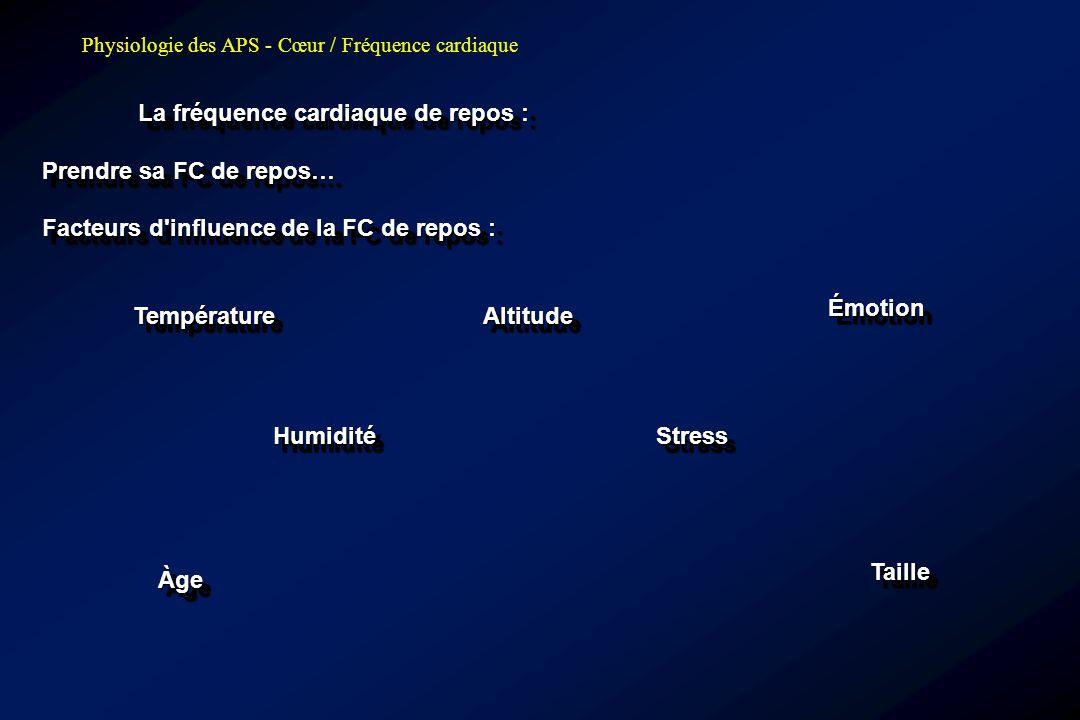 Physiologie des APS - Cœur / Fréquence cardiaque La fréquence cardiaque de repos : Prendre sa FC de repos… Facteurs d'influence de la FC de repos : La