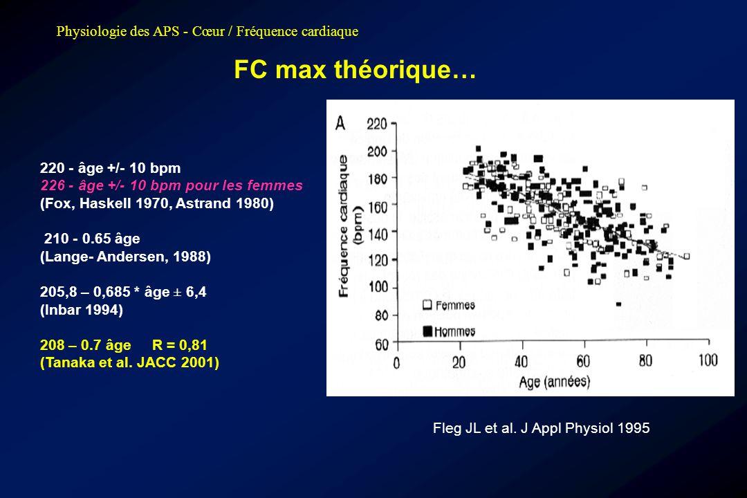 Physiologie des APS - Cœur / Fréquence cardiaque FC max théorique… Fleg JL et al. J Appl Physiol 1995 220 - âge +/- 10 bpm 226 - âge +/- 10 bpm pour l