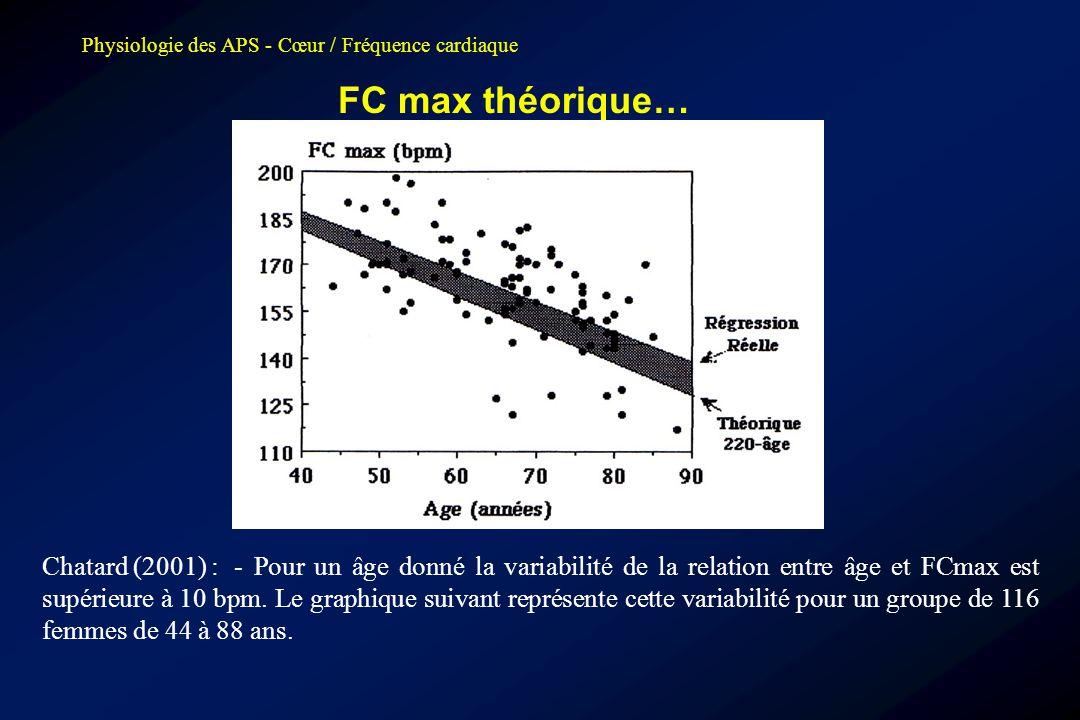Physiologie des APS - Cœur / Fréquence cardiaque FC max théorique… Chatard (2001) :- Pour un âge donné la variabilité de la relation entre âge et FCma