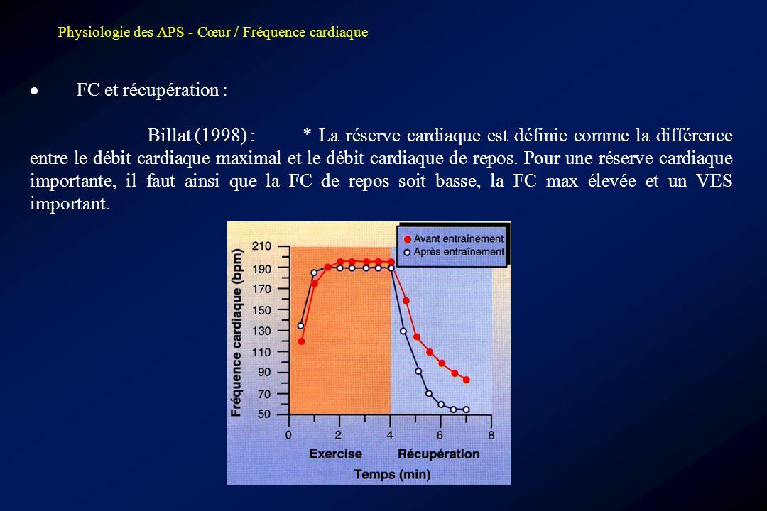 Physiologie des APS - Cœur / Fréquence cardiaque  FC et récupération : Billat (1998) : * La réserve cardiaque est définie comme la différence entre l