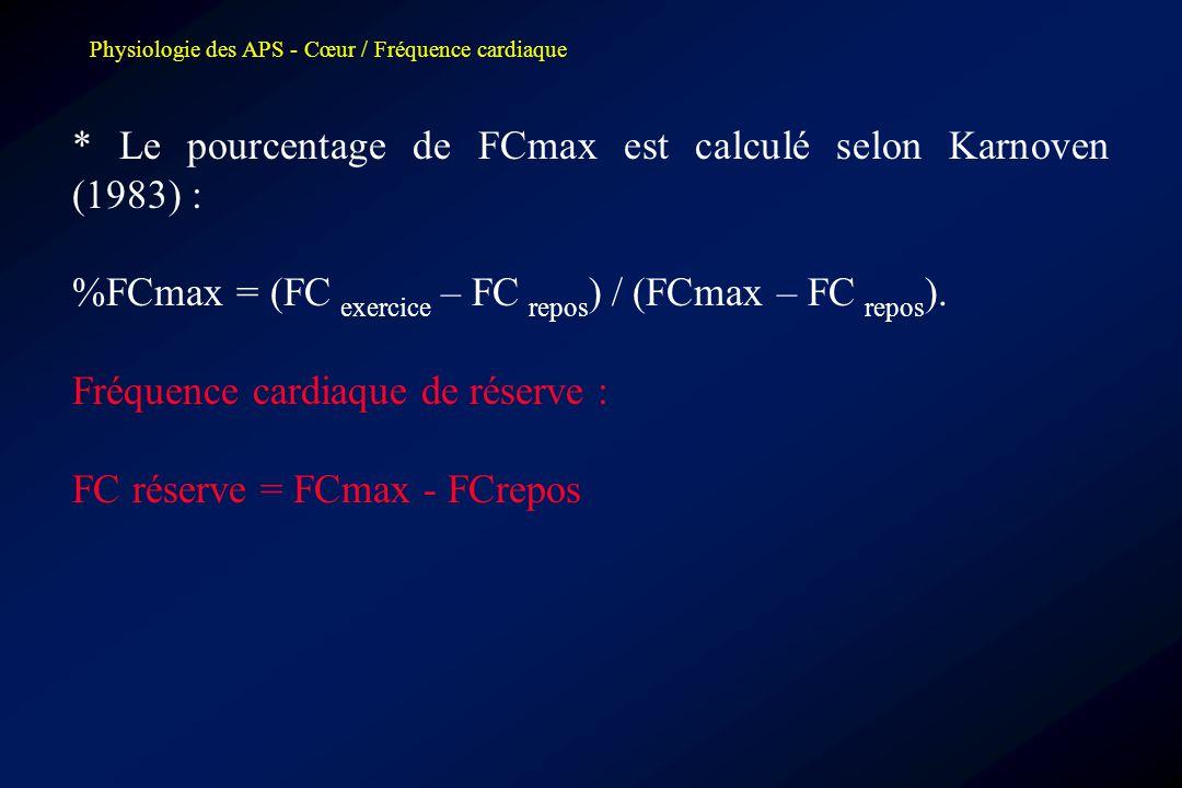 Physiologie des APS - Cœur / Fréquence cardiaque * Le pourcentage de FCmax est calculé selon Karnoven (1983) : %FCmax = (FC exercice – FC repos ) / (F