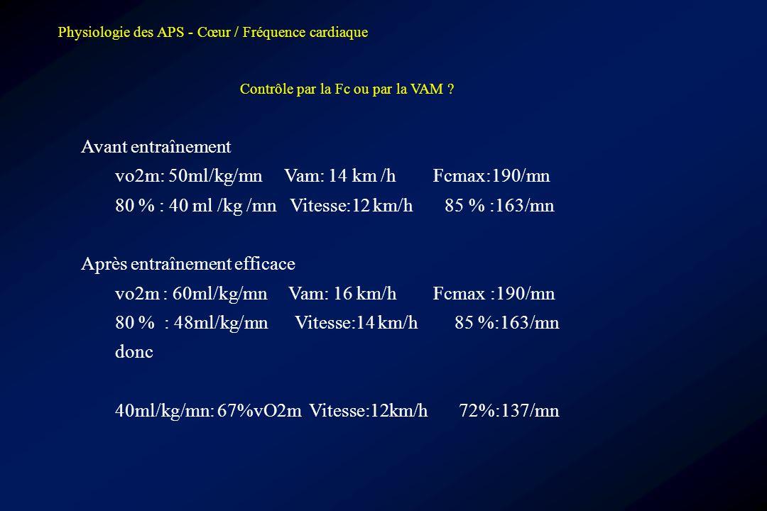 Avant entraînement vo2m: 50ml/kg/mn Vam: 14 km /h Fcmax:190/mn 80 % : 40 ml /kg /mn Vitesse:12 km/h 85 % :163/mn Après entraînement efficace vo2m : 60