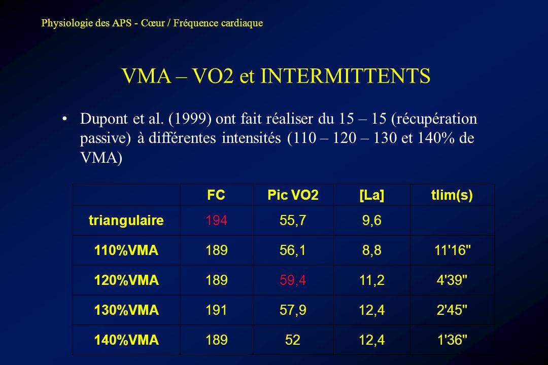 Physiologie des APS - Cœur / Fréquence cardiaque VMA – VO2 et INTERMITTENTS •Dupont et al. (1999) ont fait réaliser du 15 – 15 (récupération passive)