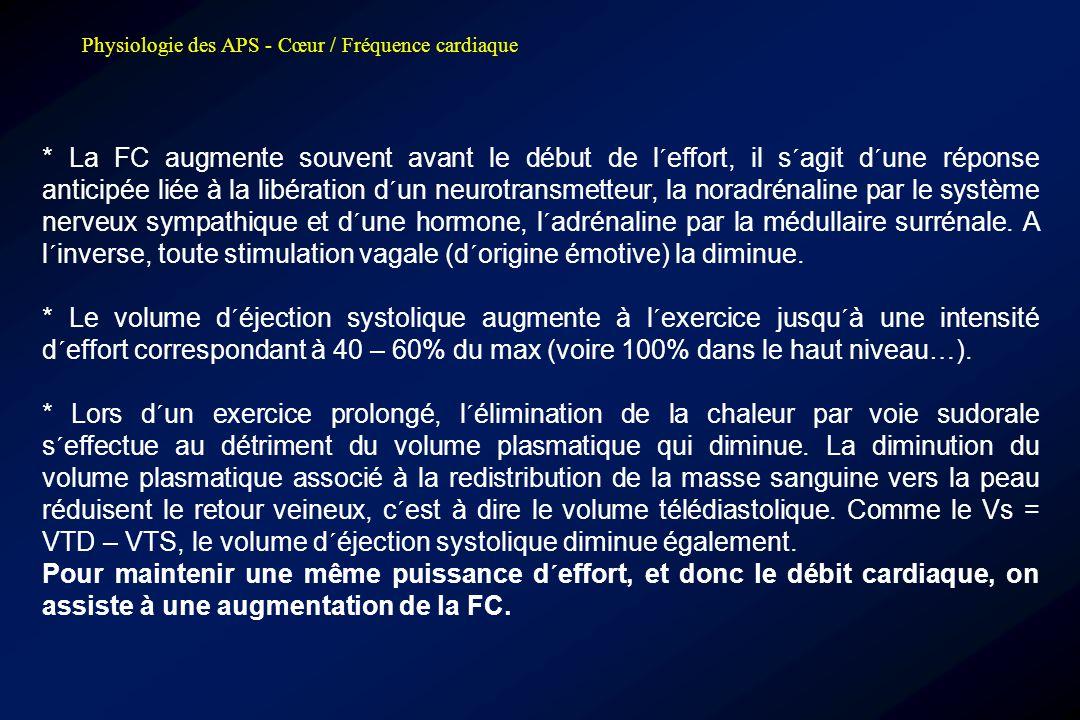 Physiologie des APS - Cœur / Fréquence cardiaque * La FC augmente souvent avant le début de l´effort, il s´agit d´une réponse anticipée liée à la libé
