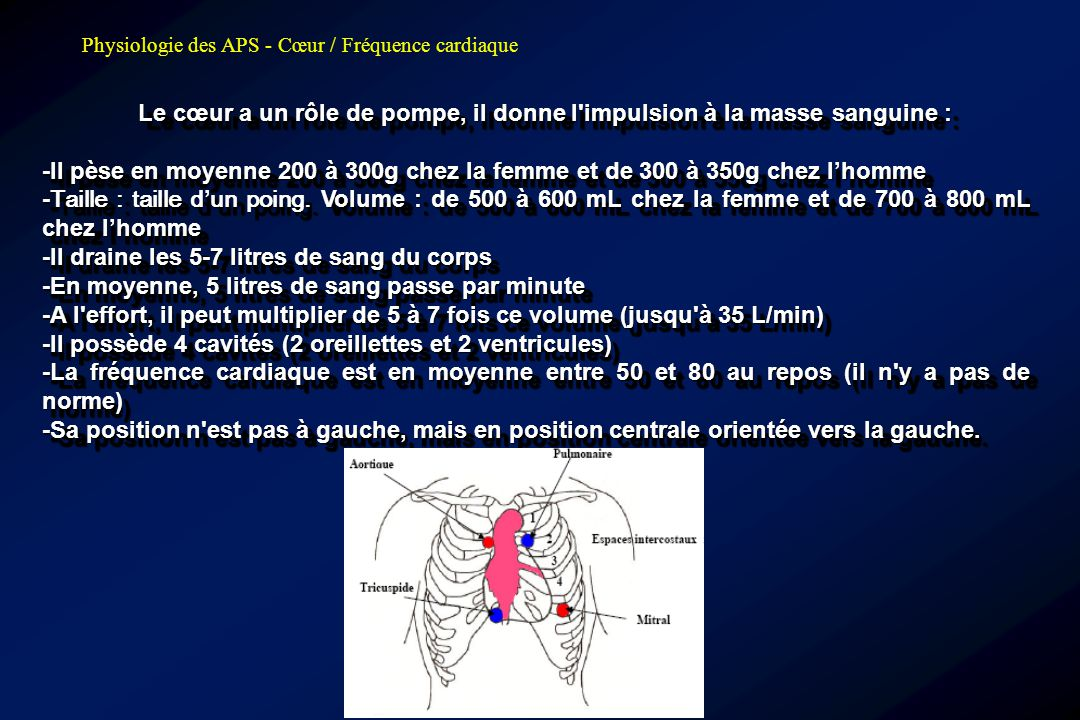 Physiologie des APS - Cœur / Fréquence cardiaque Une belle étude...