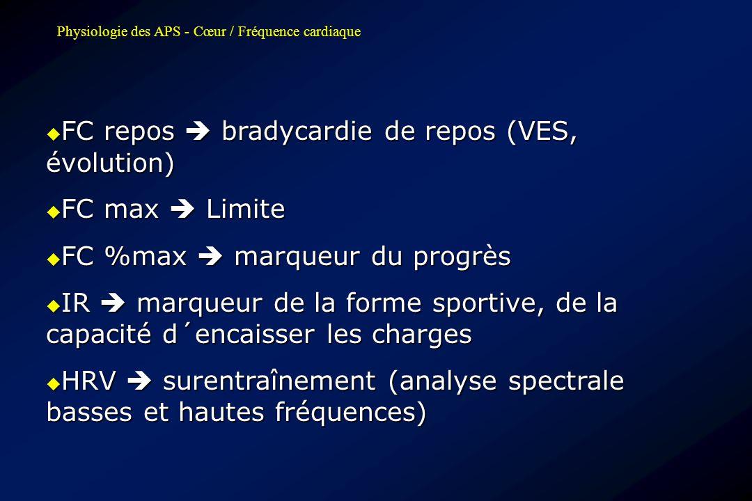 Physiologie des APS - Cœur / Fréquence cardiaque  FC repos  bradycardie de repos (VES, évolution)  FC max  Limite  FC %max  marqueur du progrès