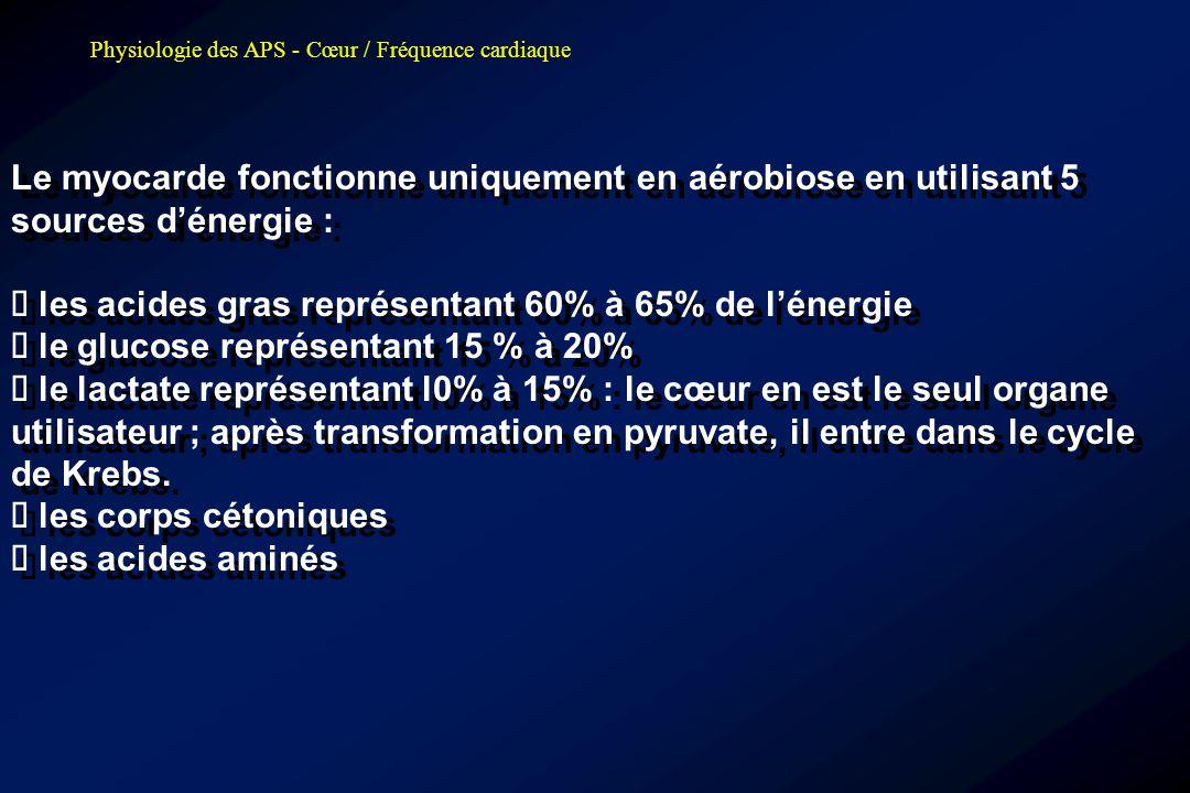 Le myocarde fonctionne uniquement en aérobiose en utilisant 5 sources d'énergie :  les acides gras représentant 60% à 65% de l'énergie  le glucose r