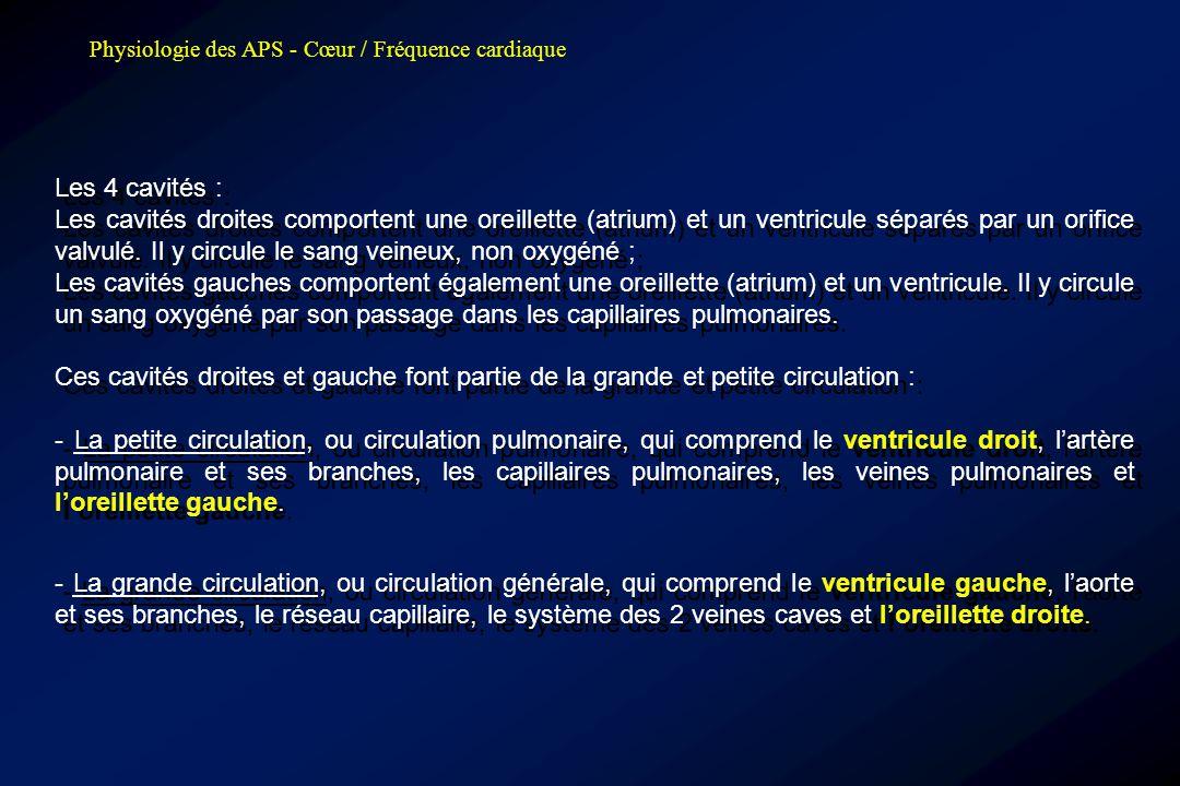 Physiologie des APS - Cœur / Fréquence cardiaque * Le pourcentage de FCmax est calculé selon Karnoven (1983) : %FCmax = (FC exercice – FC repos ) / (FCmax – FC repos ).