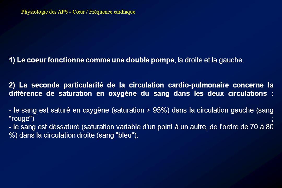 Physiologie des APS - Cœur / Fréquence cardiaque 1) Le coeur fonctionne comme une double pompe, la droite et la gauche. 2) La seconde particularité de