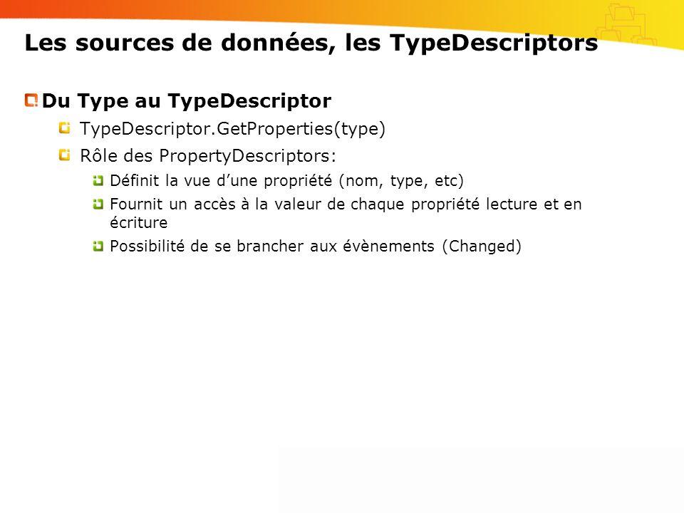 Les sources de données, les TypeDescriptors Du Type au TypeDescriptor TypeDescriptor.GetProperties(type) Rôle des PropertyDescriptors: Définit la vue d'une propriété (nom, type, etc) Fournit un accès à la valeur de chaque propriété lecture et en écriture Possibilité de se brancher aux évènements (Changed)